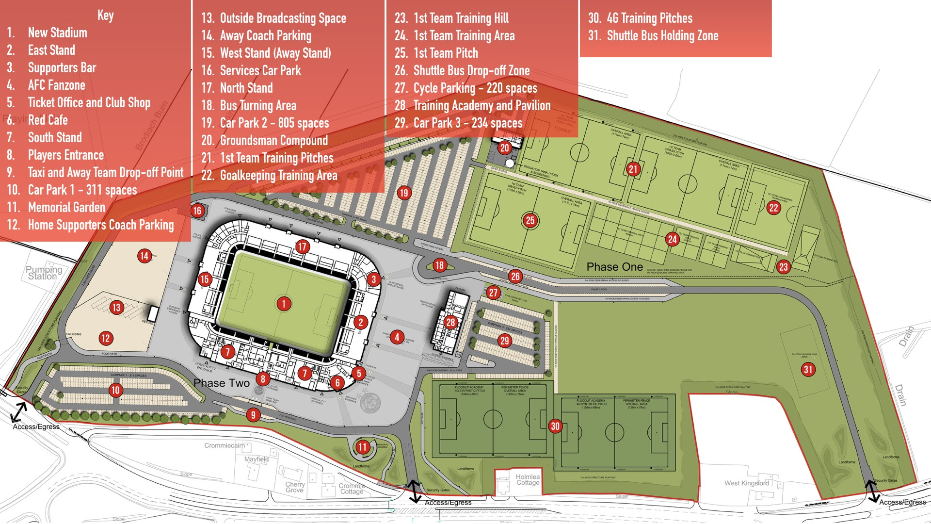 Kingsford Stadium Plan